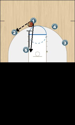 Basketball Play Swing Man to Man Set