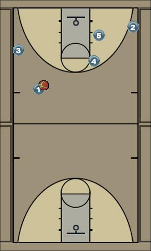 Basketball Play Jazz Cross Post Man to Man Offense