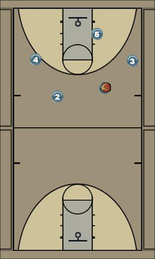 Basketball Play Triangle Strong 31 Pin Man to Man Offense