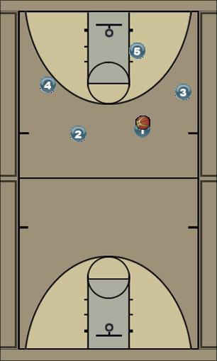 Basketball Play Triangle Strong 32 Flare Man to Man Offense