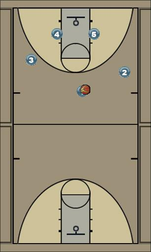 Basketball Play Loop 2 Flare Man to Man Offense