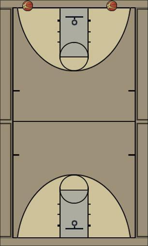 Basketball Play drill #1 Basketball Drill