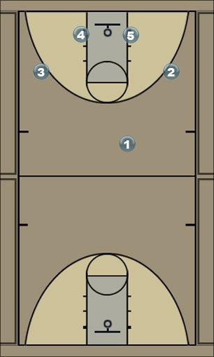 Basketball Play UCLA w/ option 1 Man to Man Offense