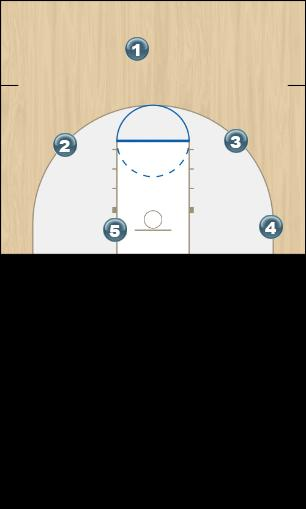 Basketball Play Initial Offensive Set Uncategorized Plays offense 1/2 court