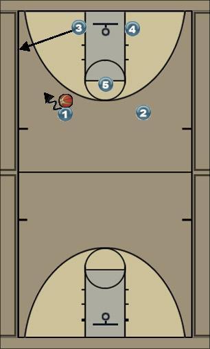 Basketball Play Tech Zone Play
