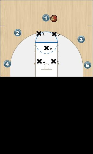 Basketball Play 212 Defense defense