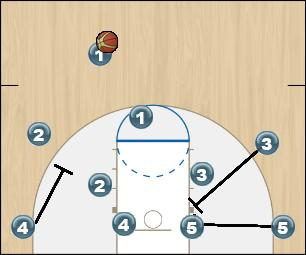 Basketball Play Color Play Quick Hitter