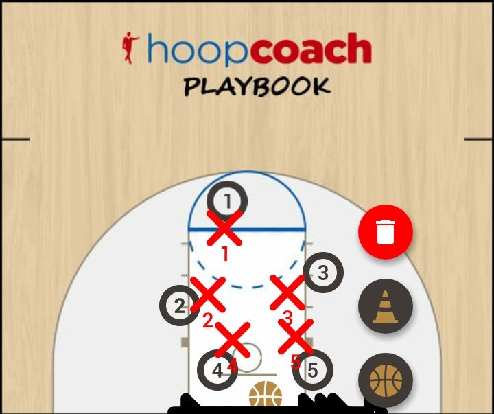 Basketball Play  Zone Play