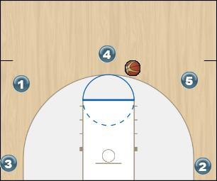 Basketball Play Temple Man to Man Offense