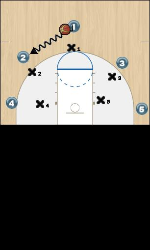 Basketball Play 50 Black Uncategorized Plays set out of 5 out motion