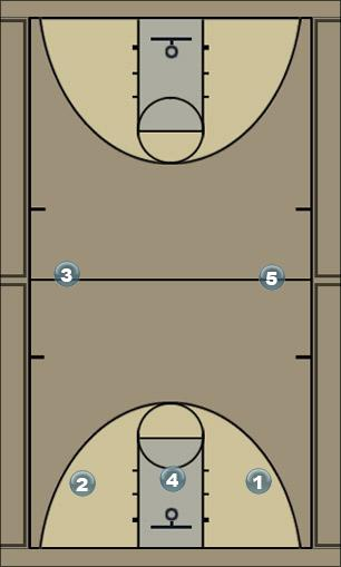 Basketball Play Press Break1 Zone Press Break