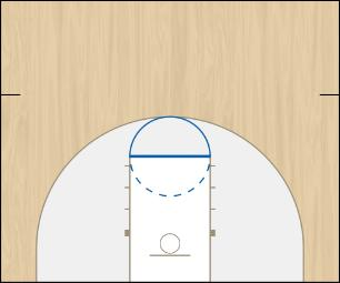 Basketball Play Horns 1 Zone Play offense