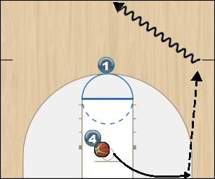 Basketball Play Transition Drill-Entry/Outlet Pass Basketball Drill transition drill