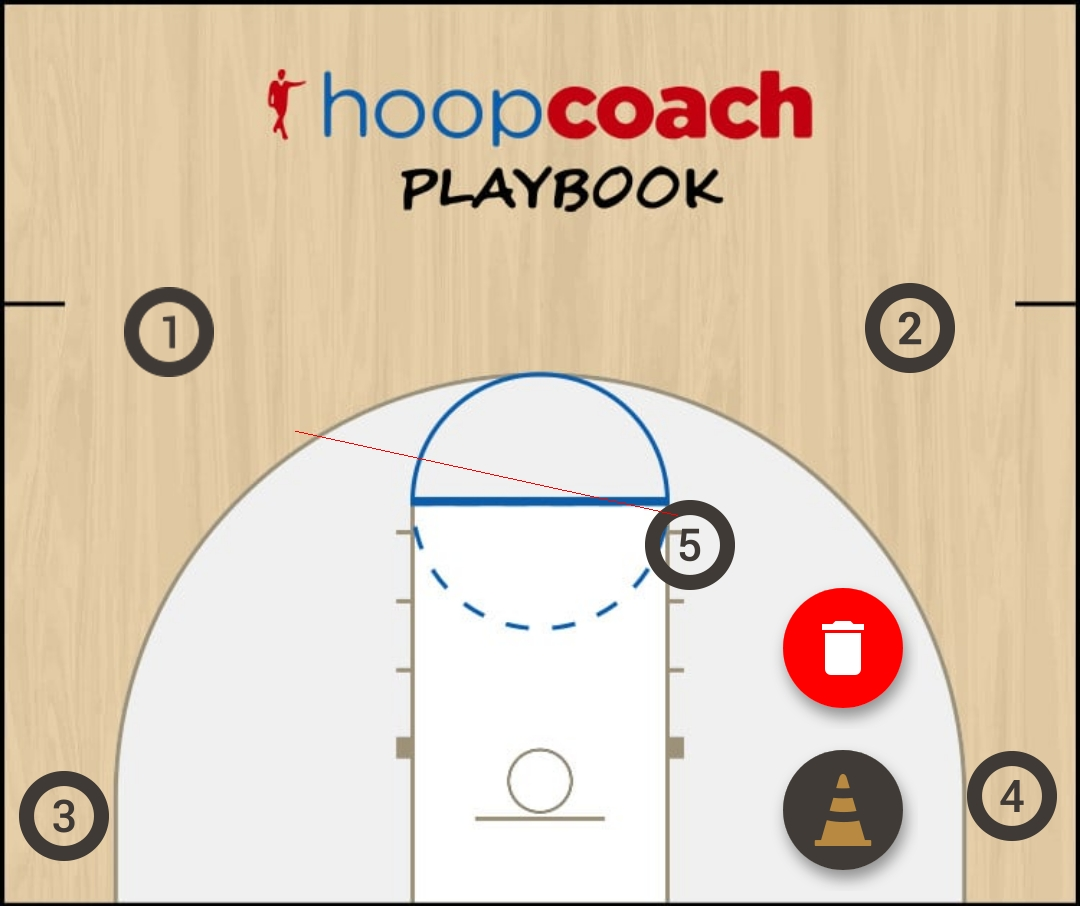 Basketball Play Spin Man to Man Set