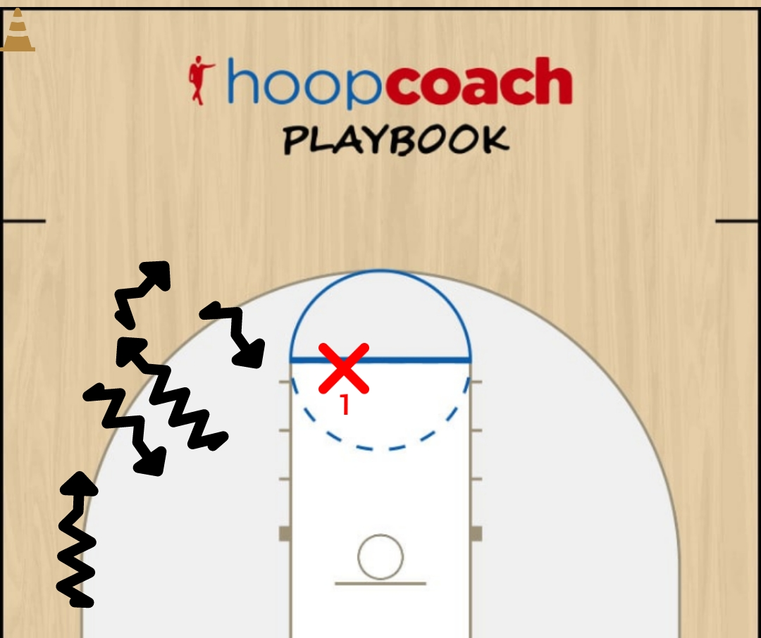Basketball Play 1.1 Man to Man Offense 1.1