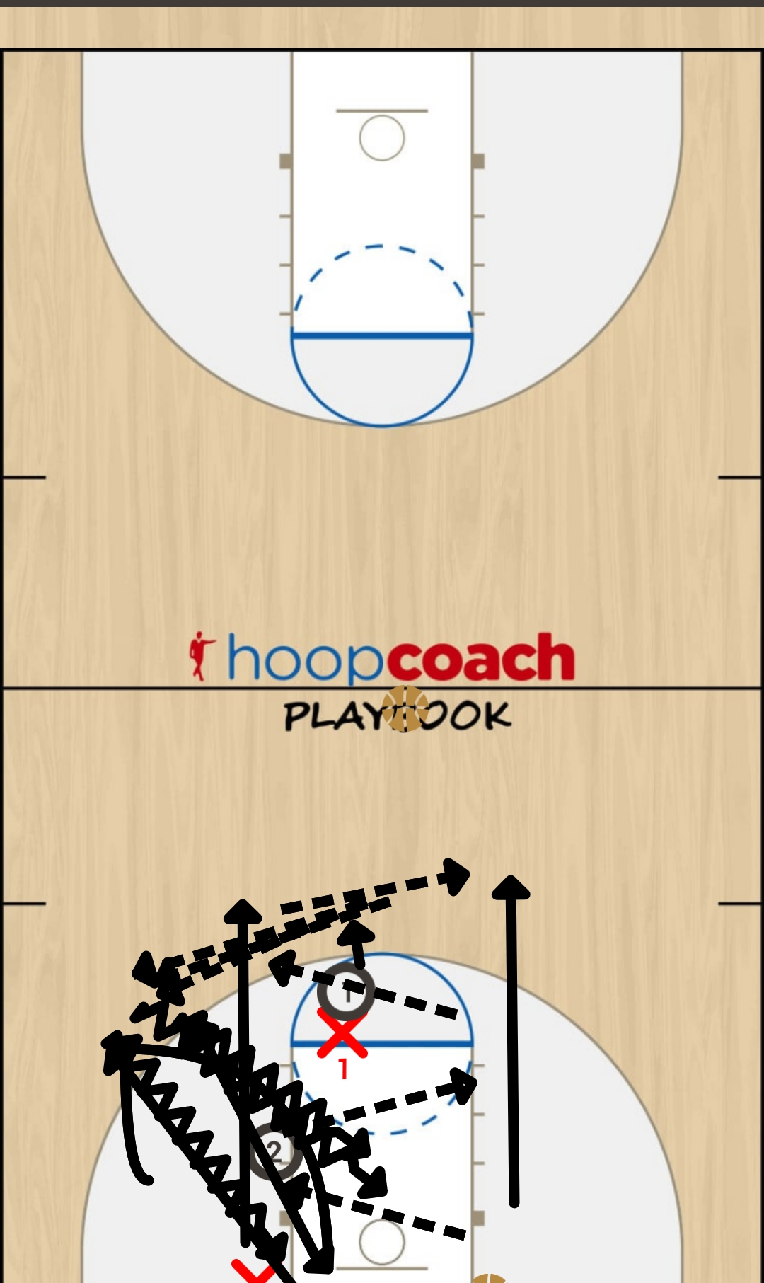 Basketball Play Melen1487 Man to Man Set