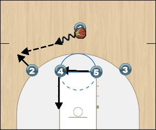 Basketball Play Spartan Uncategorized Plays against a 2-3 zone