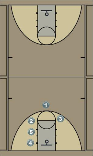 Basketball Play In the Paint Quick Hitter
