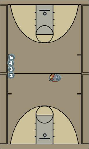 Basketball Play Zone shooting drill Basketball Drill
