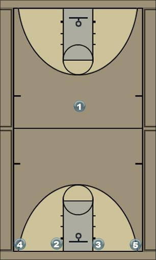Basketball Play Secondary HoopSquad Quick Hitter