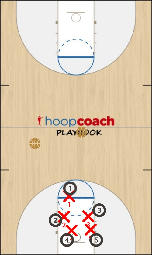 Basketball Play circle  Zone Play