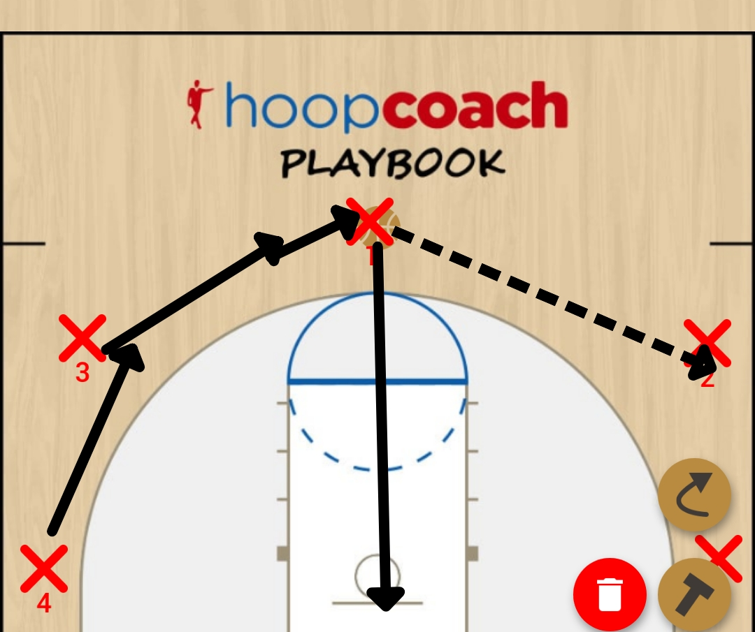 Basketball Play 50 Man to Man Set