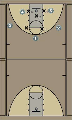 Basketball Play Thumb Option 1  Zone Play