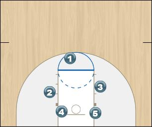 Basketball Play LINE Man to Man Set
