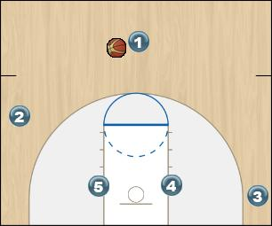 Basketball Play Kipp Play Original Man to Man Offense