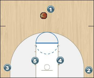 Basketball Play BASE Uncategorized Plays offense