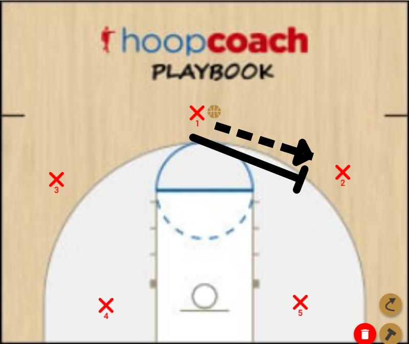 Basketball Play motion ( Dribble Drive ) Man to Man Set