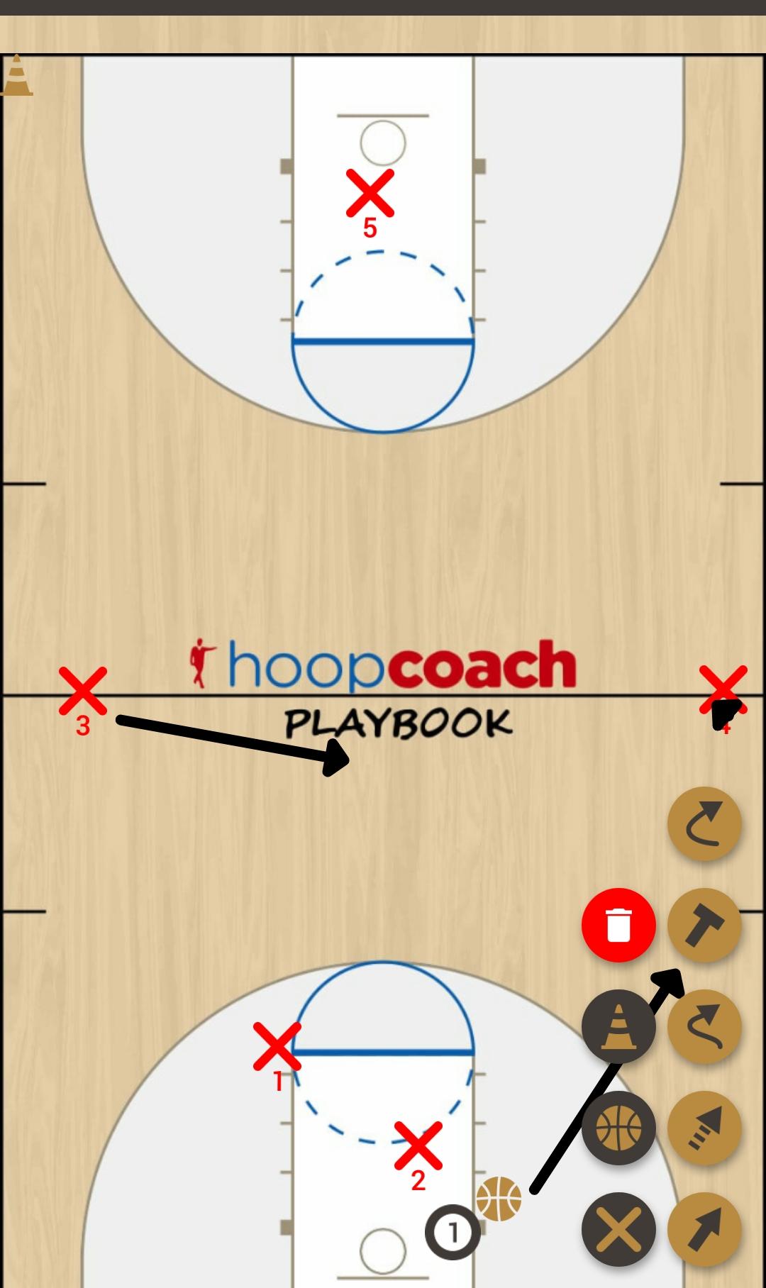 Basketball Play Green Defense
