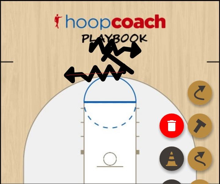Basketball Play Makiah Hime Zone Play
