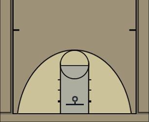 Basketball Play banana Man to Man Set