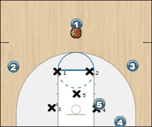 Basketball Play Flash Low Zone Play against 2-3 zone