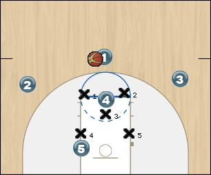 Basketball Play zone play Uncategorized Plays offense