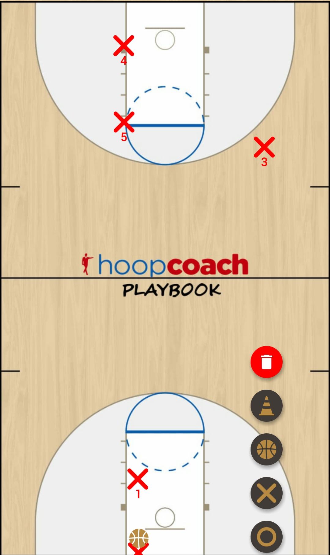 Basketball Play 2 gard Man to Man Set