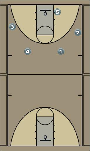 Basketball Play Black Secondary Break
