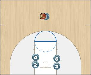 Basketball Play High/Low Wing Backdoor Man to Man Offense
