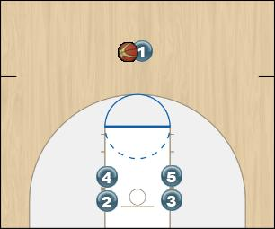 Basketball Play High/Low wing screen and roll Man to Man Offense