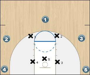 Basketball Play Eagle Uncategorized Plays offense