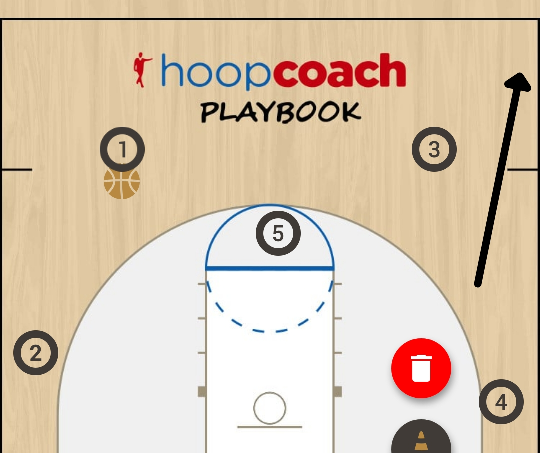 Basketball Play Zone offense Zone Play bird
