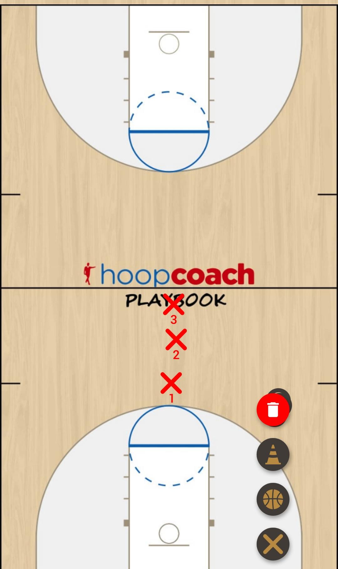 Basketball Play sesión de tiro Man to Man Set