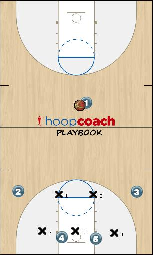 Basketball Play Infinite Athletics vs. 23 Zone -