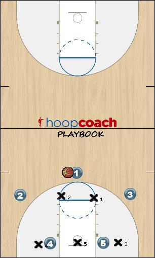 Basketball Play Infinite Athletics -