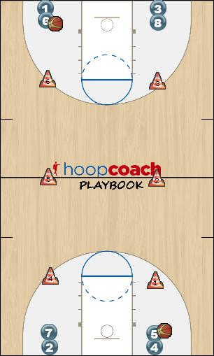 Basketball Play Infinite Athletics - Cone Dribbling for Tryouts Basketball Drill