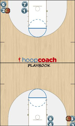 Basketball Play Infinite Athletics - Pass & Shoot Drill for Tryout Basketball Drill