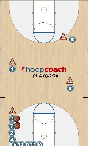 Basketball Play Infinite Athletics - Zig/Zag Passing for Tryouts Basketball Drill