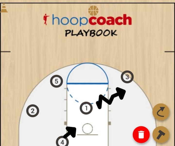 Basketball Play t1 Man to Man Set