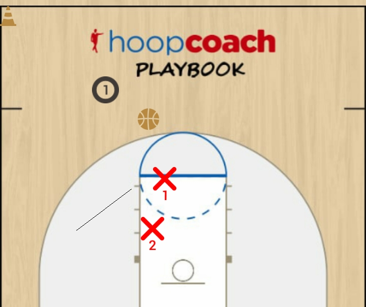 Basketball Play r2 Man to Man Set